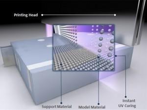 программное обеспечение для 3d принтеров